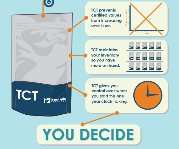 tct-infographic-2